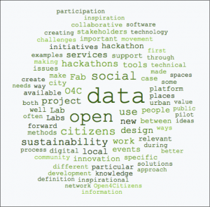 word cloud literature review